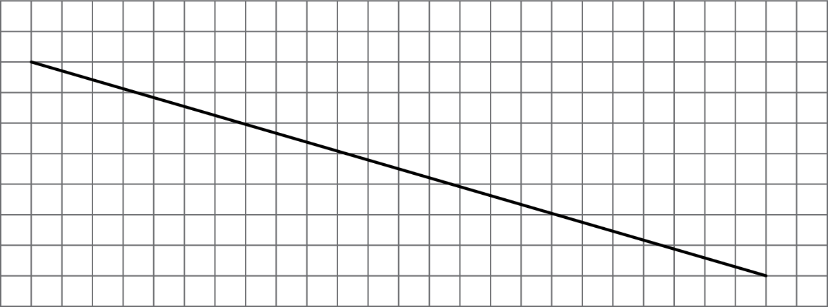 A line segment slanted downward and to the right on a square grid. The bottom endpoint is 7 units down and 24 units to the right from the top endpoint.