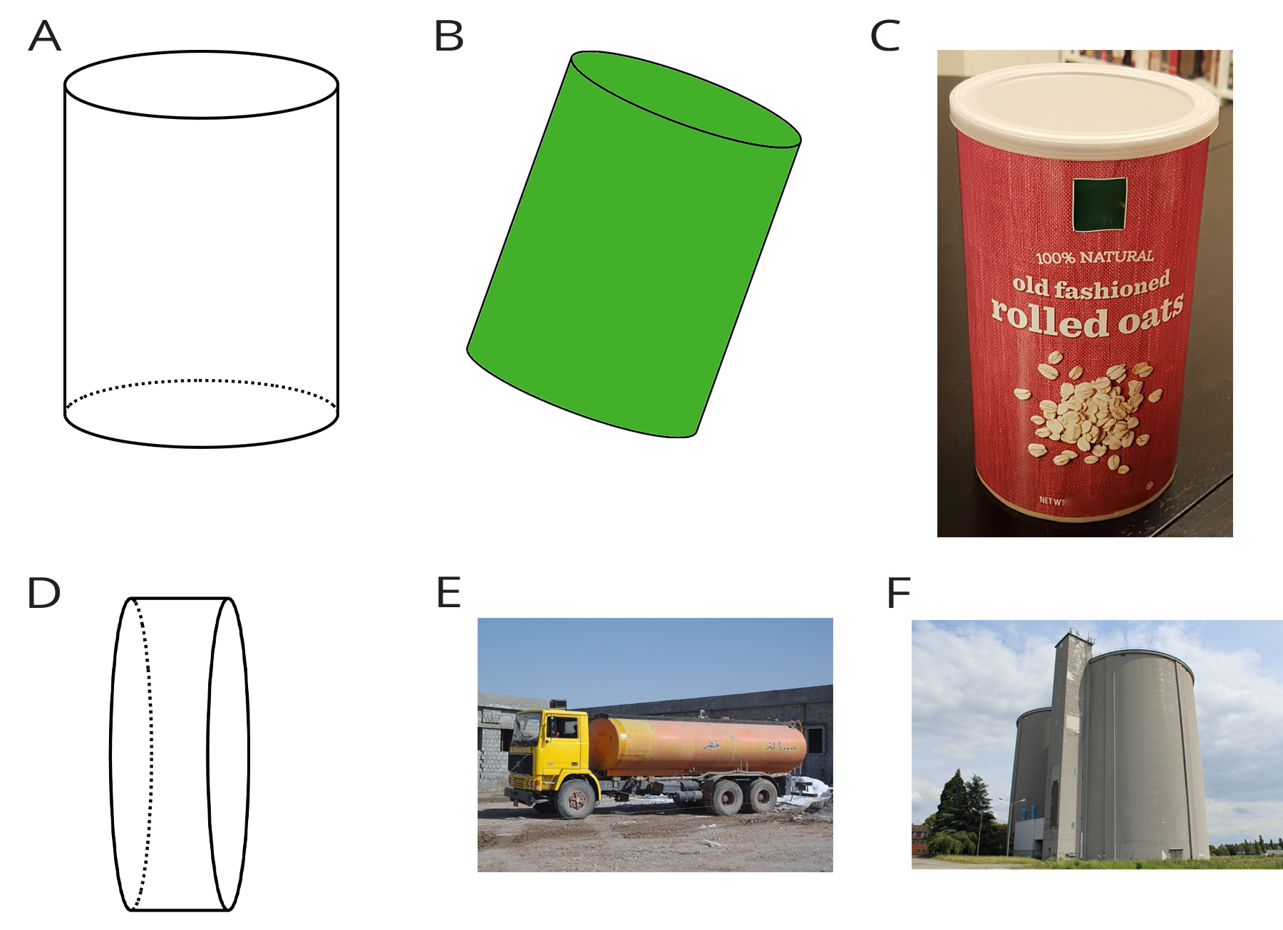"A collection of six cylinder images labeled ""A"" through ""F"".  Image ""A"" is the drawing of a cylinder that lies on its bottom base; Image ""B"" is the drawing of solid, green cylinder tilted to the right; Image ""C"" is an image of an oatmeal container in the shape of a cylinder; Image ""D"" is the drawing of a cylinder that lies on its rectangular face; Image ""E"" is an image of a tanker, 18-wheeler truck which in the shape of a cylinder Image ""F"" is an image of a farm grain silo that is in the shape of a cylinder."