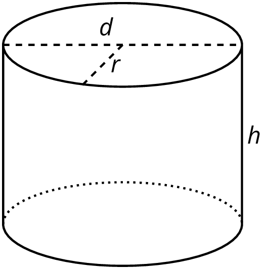 A right cylinder height labeled h, radius labeled r, and diameter labeled d.