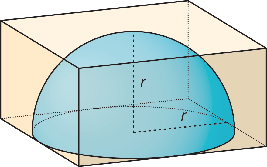A hemisphere inside a rectangular prism. The hemisphere touches the each of the bottom 4 edges of the rectangular prism. A horizontal line is drawn from one edge of the hemisphere  to the center of the hemisphere and is labeled r. A vertical line is drawn from the center of the hemisphere to a point center directly above the hemisphere and is labeled r.