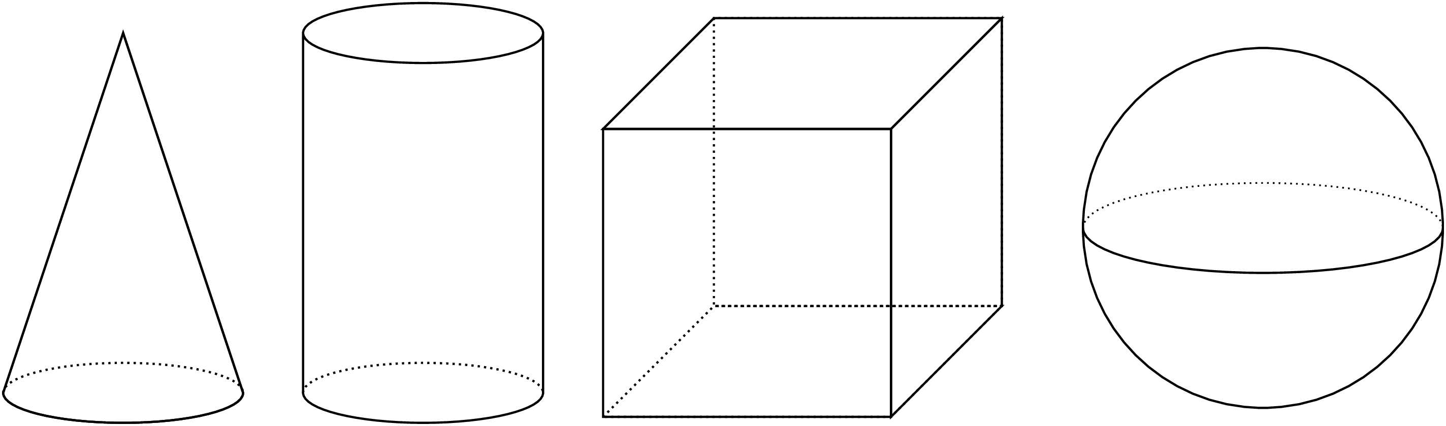 A cone, a cylinder, a cube and a sphere. On the cone's circular base, the front side of the base is solid and the back side of the base is a dotted curve. On the cylinder's circular base, the front side of the base is solid and the back side of the base is a dotted curve. On the cube, the back three edges are dotted. On the sphere's circumference, the front the front side of the curve is solid, the back side of the curve is dotted.