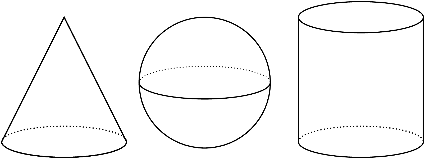 An image with three shapes: a cone, a sphere and a cylinder.